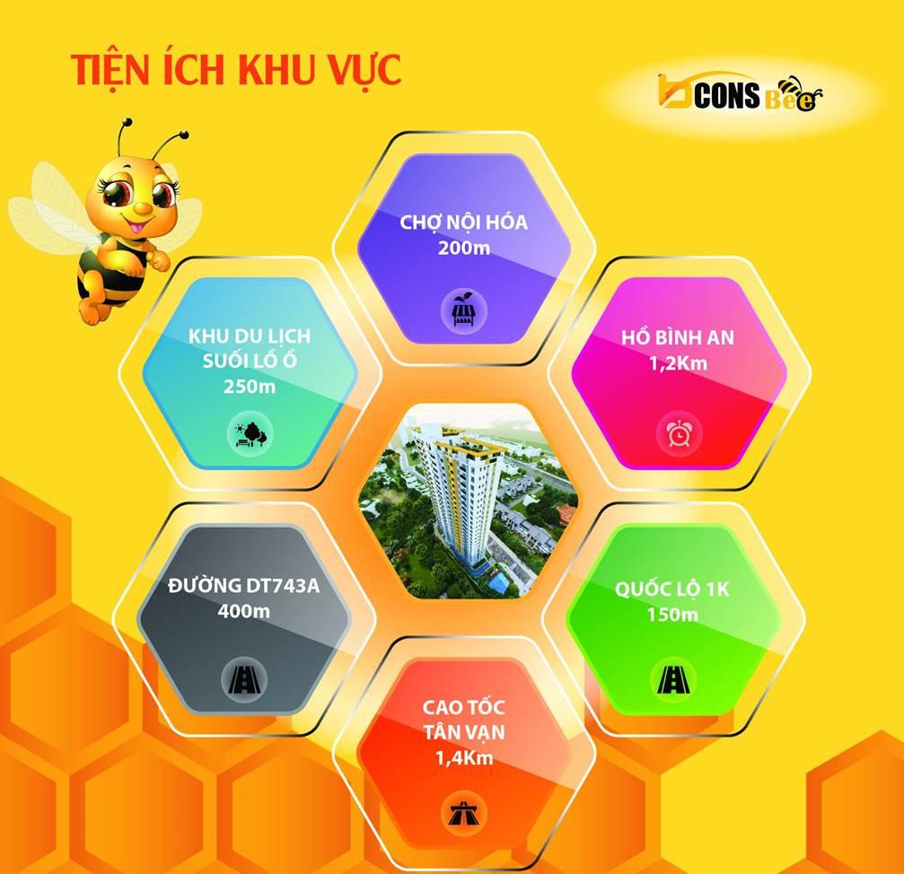 Tiện ích và kết nối vùng Bcons Bee