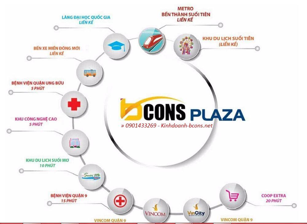 Tiện ích và kết nối ngoại khu Bcons Plaza